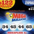 Giải Thưởng Xổ Số Mega Millions của Mỹ lên Mốc 2700 Tỷ VNĐ