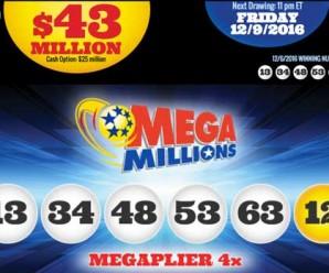 Kết Quả Xổ Số Tự Chọn Mega Millions ngày quay thưởng 7/12/2016