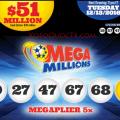 Kết Quả Xổ Số Tự Chọn Mega Millions ngày quay thưởng 10-12-2016