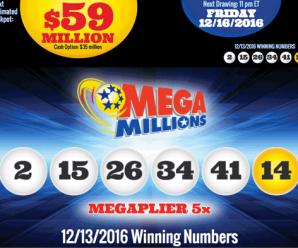 Kết Quả Xổ Số Điện Toán Mega Millions ngày quay thưởng 14-12-2016