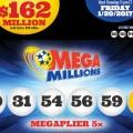 Kết Quả Xổ Số Tự Chọn Mega Millions ngày quay thưởng 18/1/2017