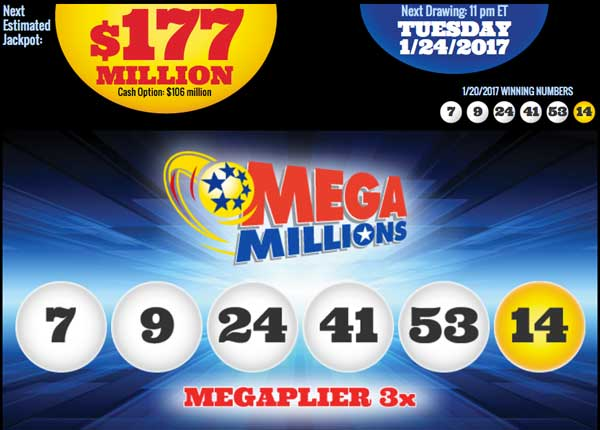 ket-qua-xo-so-mega-millions-21-1-2017