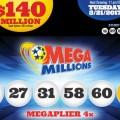 Kết Quả Xổ Số Tự Chọn Mega Millions ngày quay thưởng 17/3/2017