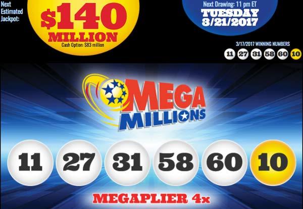 ket-qua-mega-millions-17-3-2017