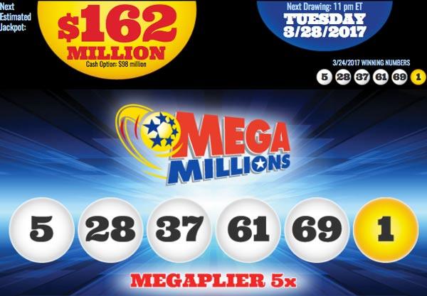 ket-qua-xo-so-megamillions-24-3-2017