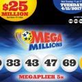 Kết Quả Xổ Số Tự Chọn Mega Millions ngày quay thưởng 7/4/2017
