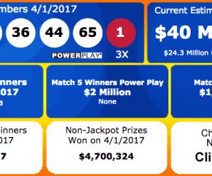 Xổ Số Powerball ngày 2/4/2017: Lại Có 1 Người Trúng Giải Jackpot 1300 Tỷ VNĐ