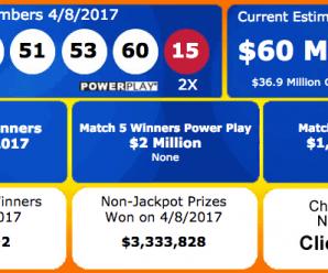 Kết Quả Xổ Số Tự Chọn Powerball ngày quay thưởng 9/4/2017