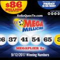 Kết Quả Xổ Số Tự Chọn Mega Millions ngày quay thưởng 13/9/2017