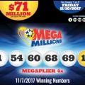 Kết Quả Xổ Số Tự Chọn Mega Millions ngày quay thưởng 8/11/2017
