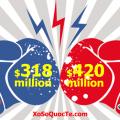 Powerball Vượt Ngưỡng $400 Triệu USD, Mega Millions Trở Thành Giải Thưởng Lớn Thứ 13 Trong Lịch Sử
