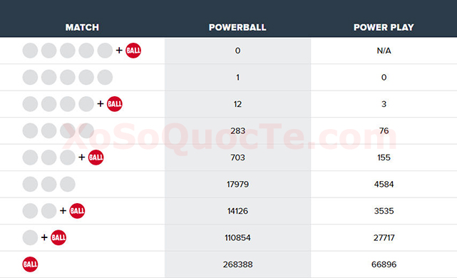 xosoquocte.com-powerball-2018-06-14_151545