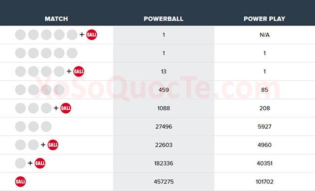xosoquocte.com-powerball-2018-08-12_141900