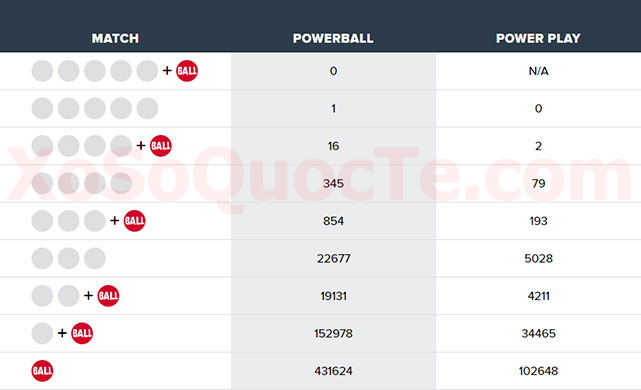 xosoquocte.com-powerball-2018-10-04_125009