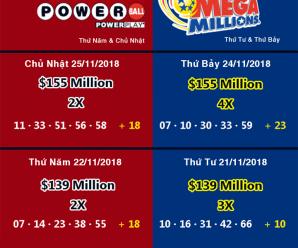Tổng Hợp Kết Quả Xổ Số Powerball & Mega Millions trong tuần vừa qua