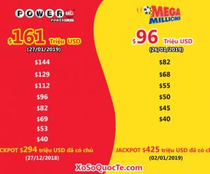 Jackpot Powerball ở mức trên 3500 tỷ VNĐ; Mega Millions sắp chạm $100 triệu đô-la