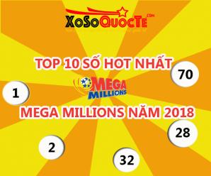 Top 10 số may mắn HOT nhất giải xổ số Mega Millions trong năm 2018